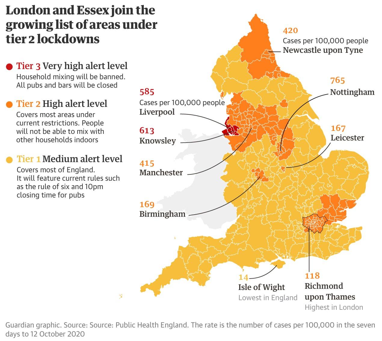 UK alert tiers for coronavirus